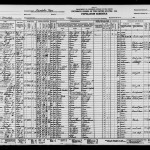 U.S. Bureau of the Census. 1930. Washington, DC: U.S. Government Printing Office.